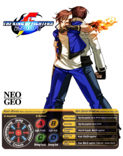 King of Fighters 2001, The SNK NEO GEO cover artwork